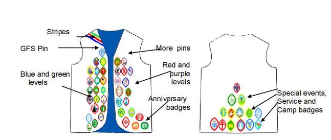GFS Vest Layout